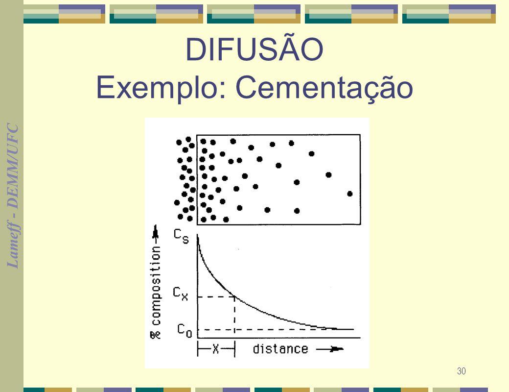 DIFUSÃO Exemplo: Cementação