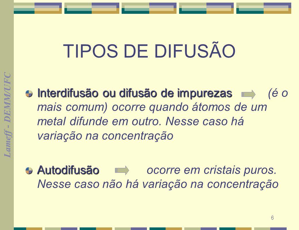 TIPOS DE DIFUSÃO