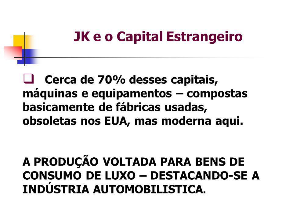 JK e o Capital Estrangeiro