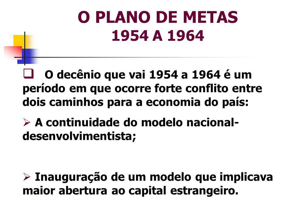 O PLANO DE METAS 1954 A 1964 O decênio que vai 1954 a 1964 é um período em que ocorre forte conflito entre dois caminhos para a economia do país: