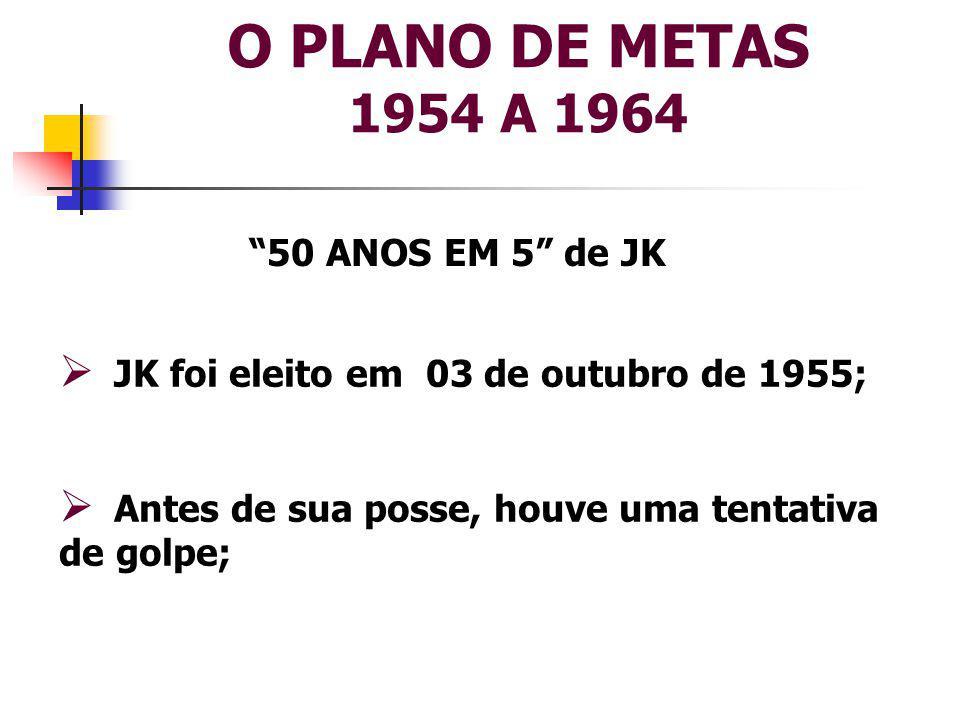 O PLANO DE METAS 1954 A 1964 50 ANOS EM 5 de JK