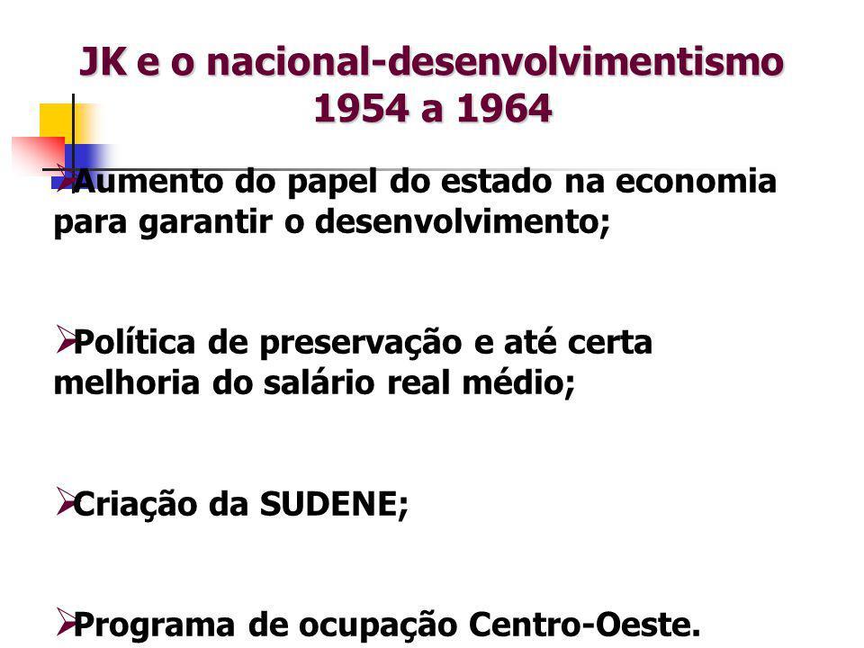 JK e o nacional-desenvolvimentismo 1954 a 1964