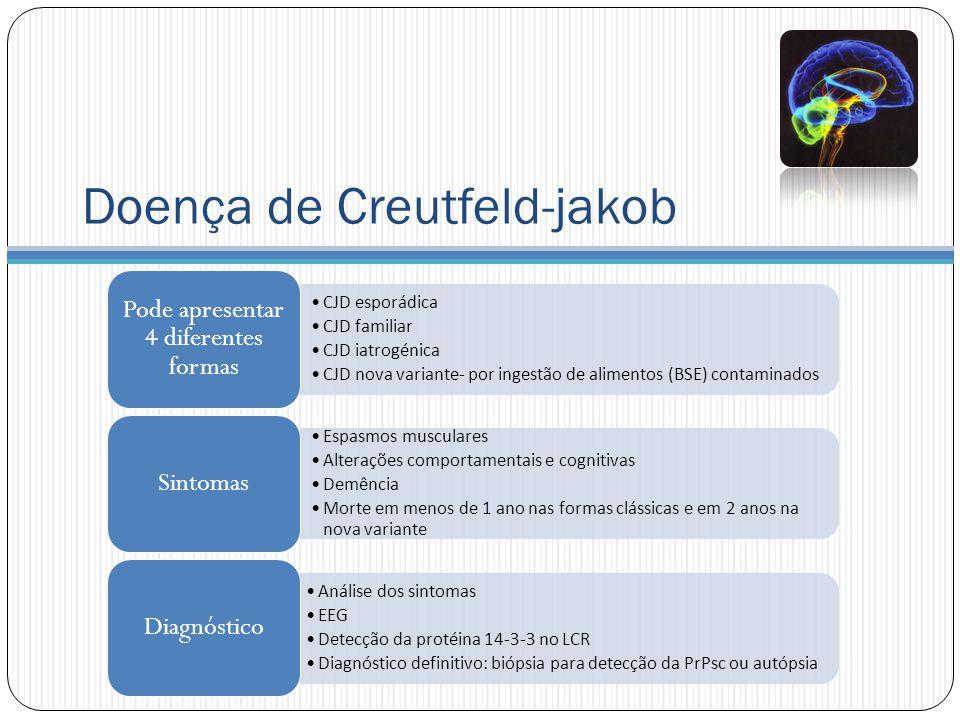 Doença de Creutfeld-jakob