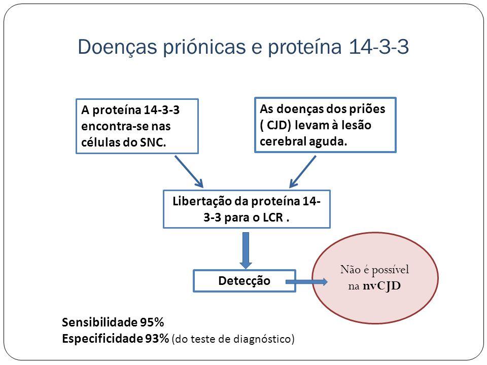 Libertação da proteína 14-3-3 para o LCR .