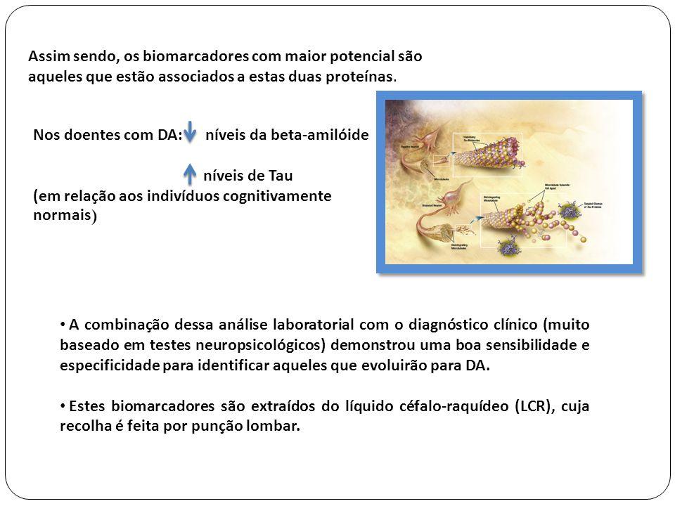 Assim sendo, os biomarcadores com maior potencial são aqueles que estão associados a estas duas proteínas.