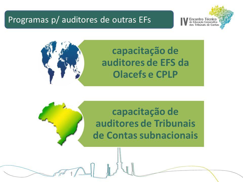 Programas p/ auditores de outras EFs