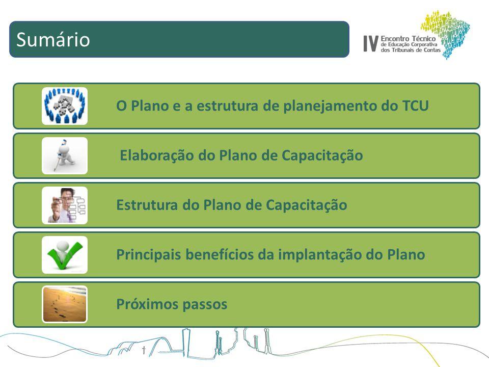 Sumário O Plano e a estrutura de planejamento do TCU