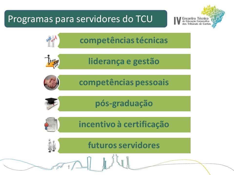 competências técnicas competências pessoais incentivo à certificação