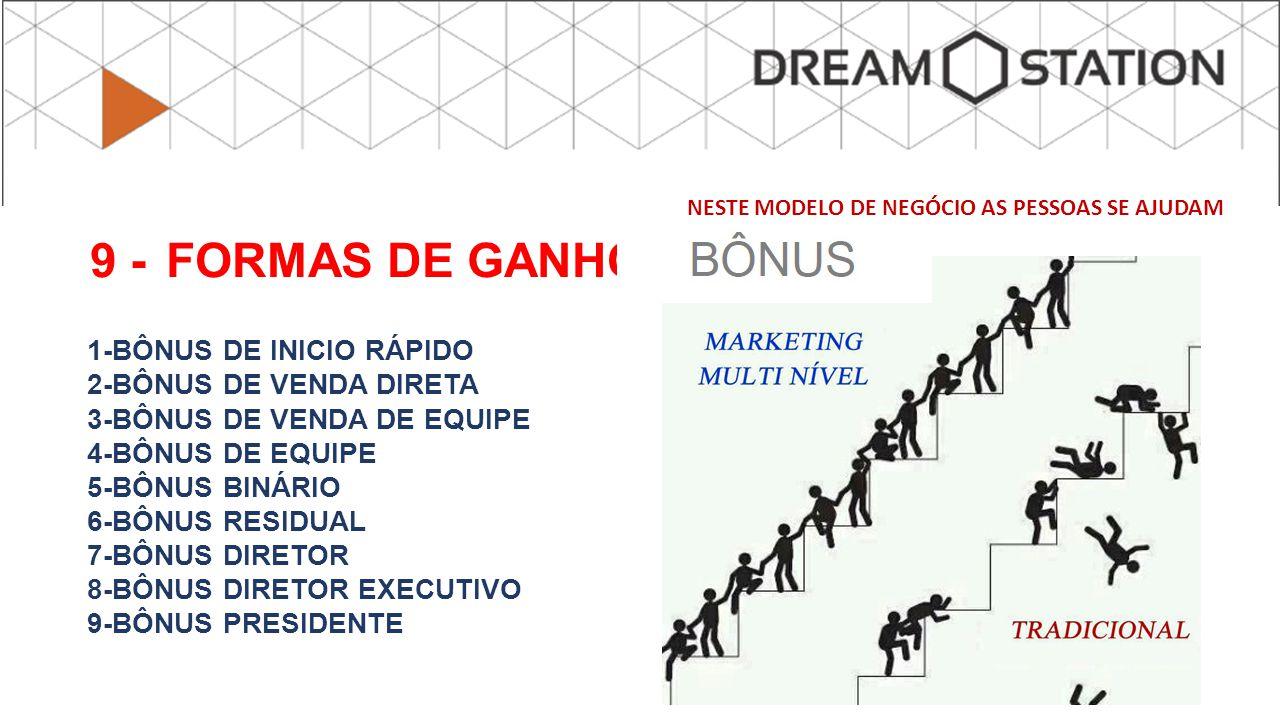 9 - FORMAS DE GANHO 1-BÔNUS DE INICIO RÁPIDO 2-BÔNUS DE VENDA DIRETA