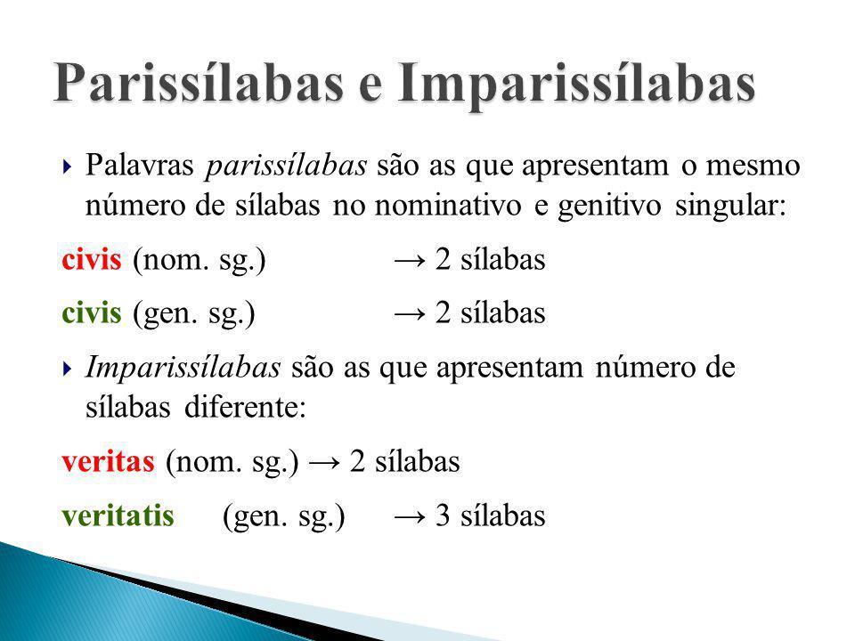 Parissílabas e Imparissílabas