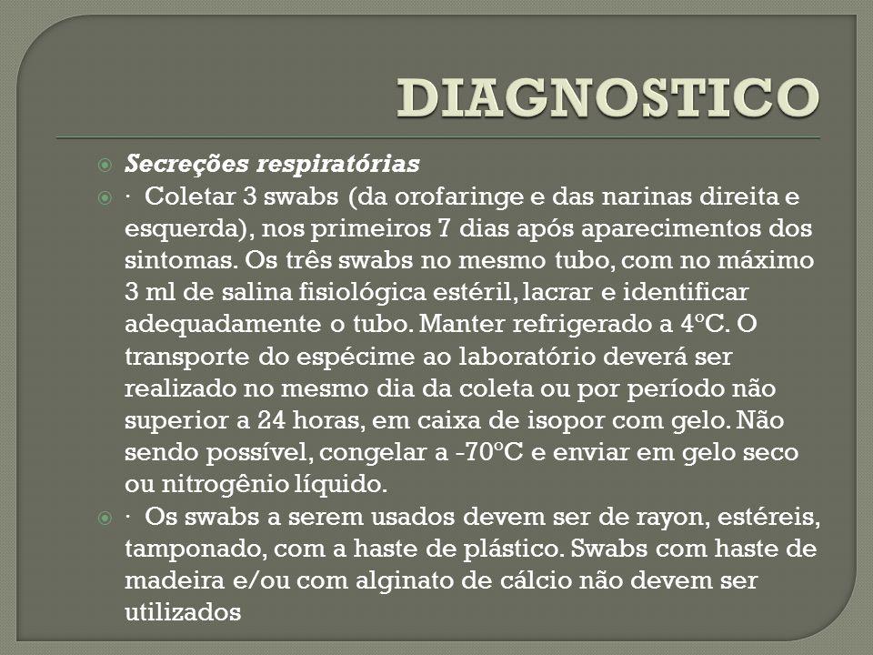 DIAGNOSTICO Secreções respiratórias