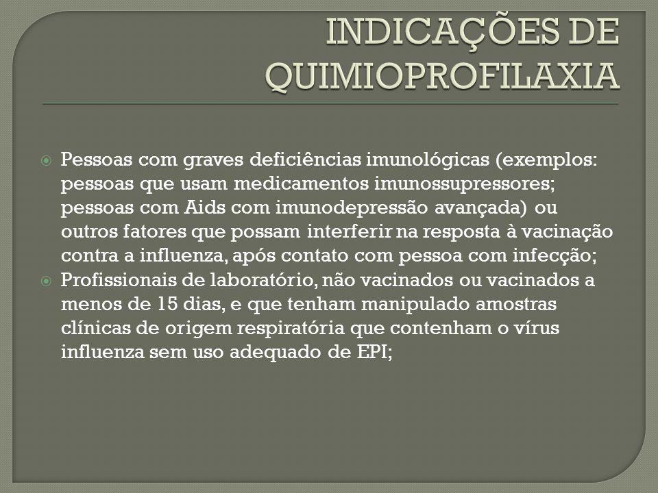 INDICAÇÕES DE QUIMIOPROFILAXIA
