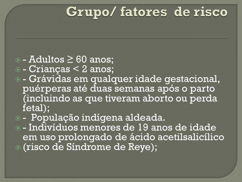 Grupo/ fatores de risco