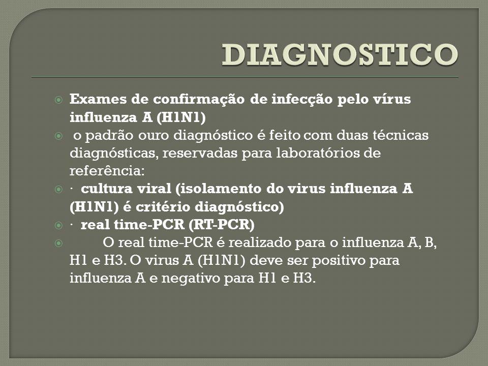 DIAGNOSTICO Exames de confirmação de infecção pelo vírus influenza A (H1N1)