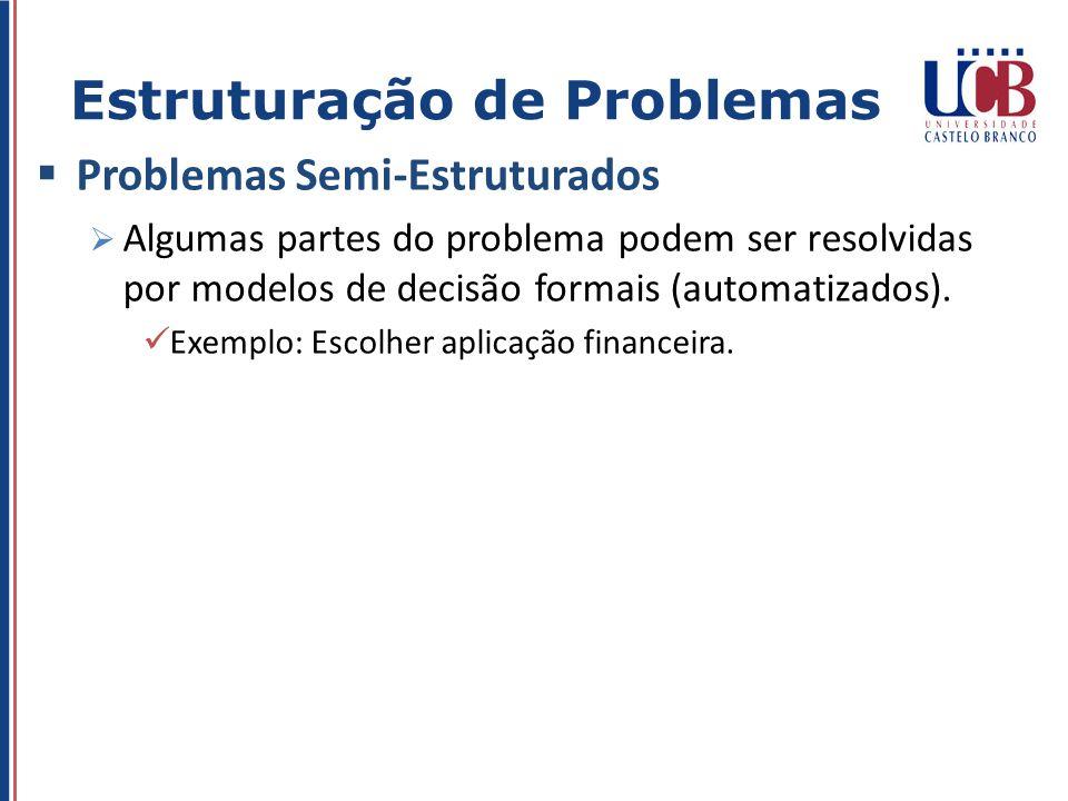 Estruturação de Problemas