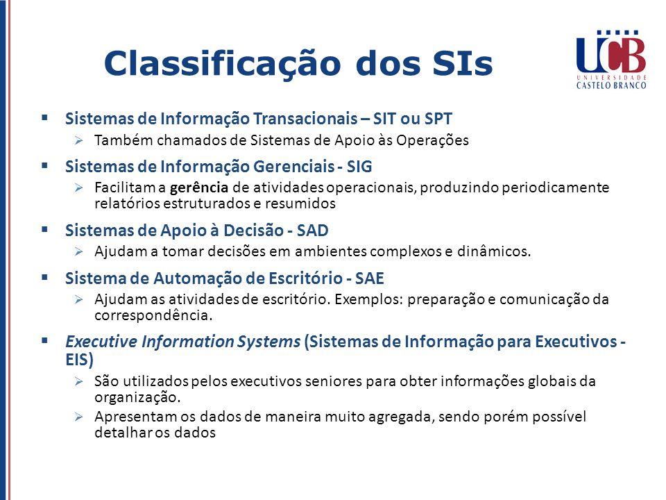Classificação dos SIs Sistemas de Informação Transacionais – SIT ou SPT. Também chamados de Sistemas de Apoio às Operações.