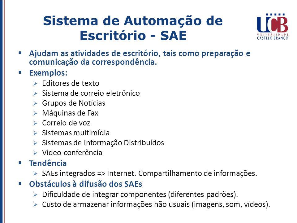 Sistema de Automação de Escritório - SAE