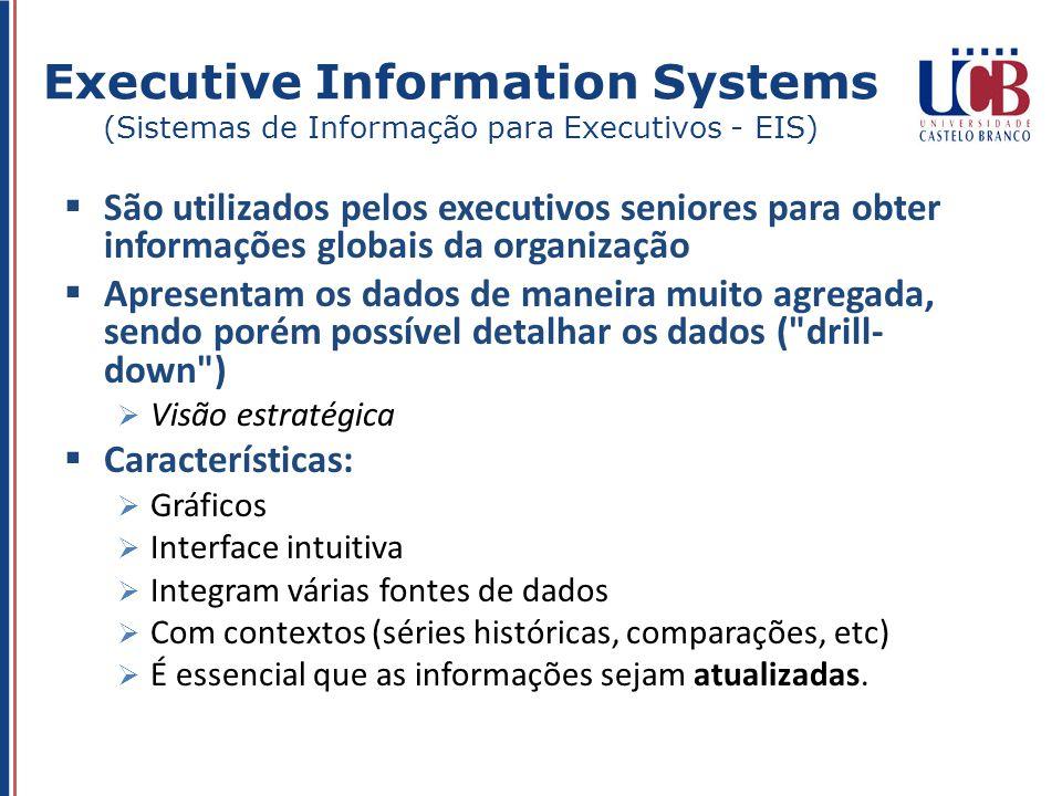 Executive Information Systems (Sistemas de Informação para Executivos - EIS)