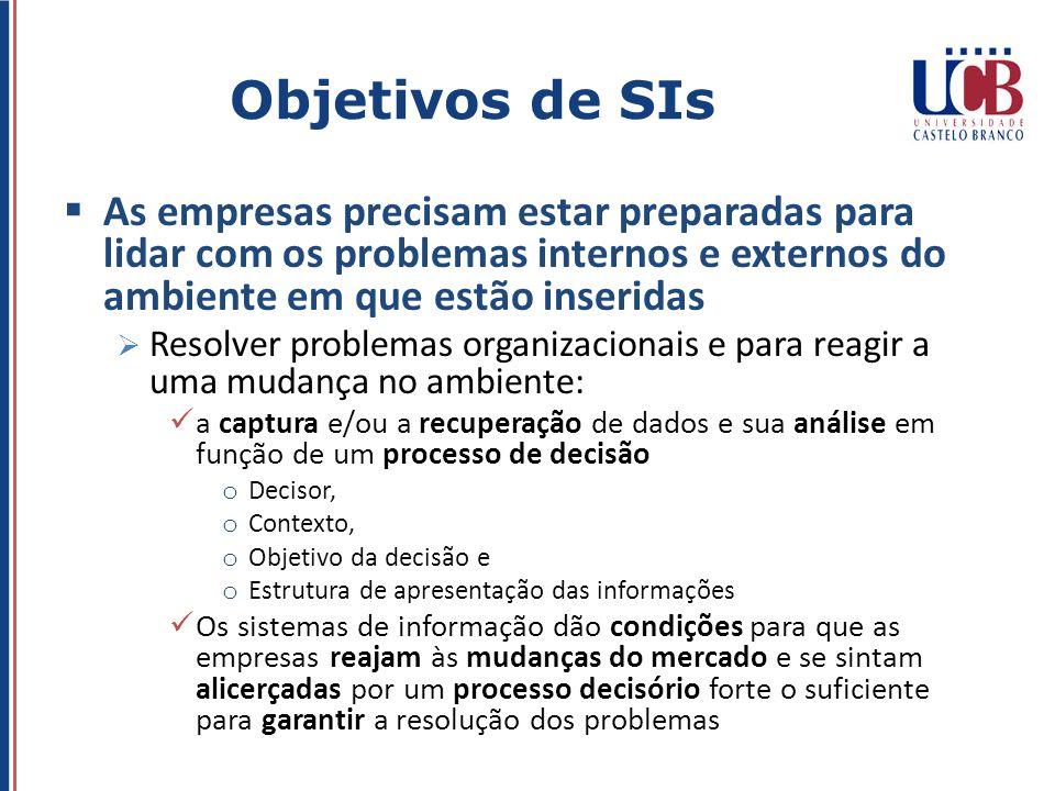 Objetivos de SIs As empresas precisam estar preparadas para lidar com os problemas internos e externos do ambiente em que estão inseridas.