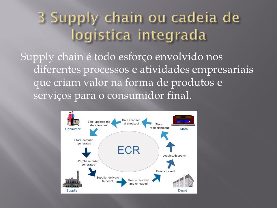 3 Supply chain ou cadeia de logística integrada
