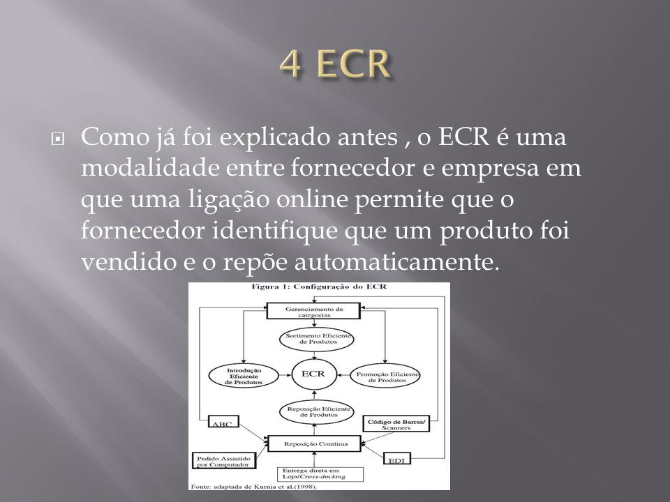 4 ECR
