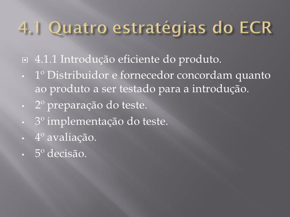 4.1 Quatro estratégias do ECR