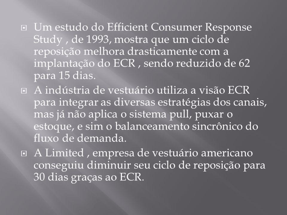Um estudo do Efficient Consumer Response Study , de 1993, mostra que um ciclo de reposição melhora drasticamente com a implantação do ECR , sendo reduzido de 62 para 15 dias.