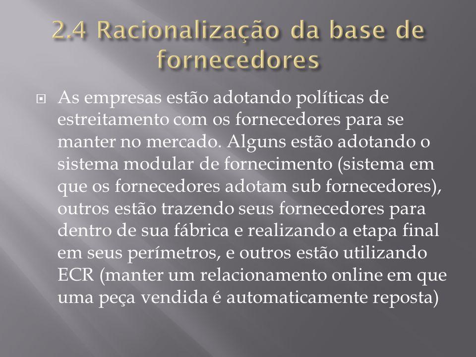 2.4 Racionalização da base de fornecedores