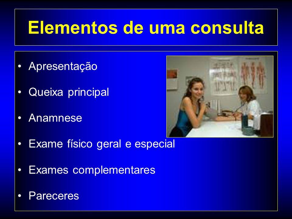 Elementos de uma consulta