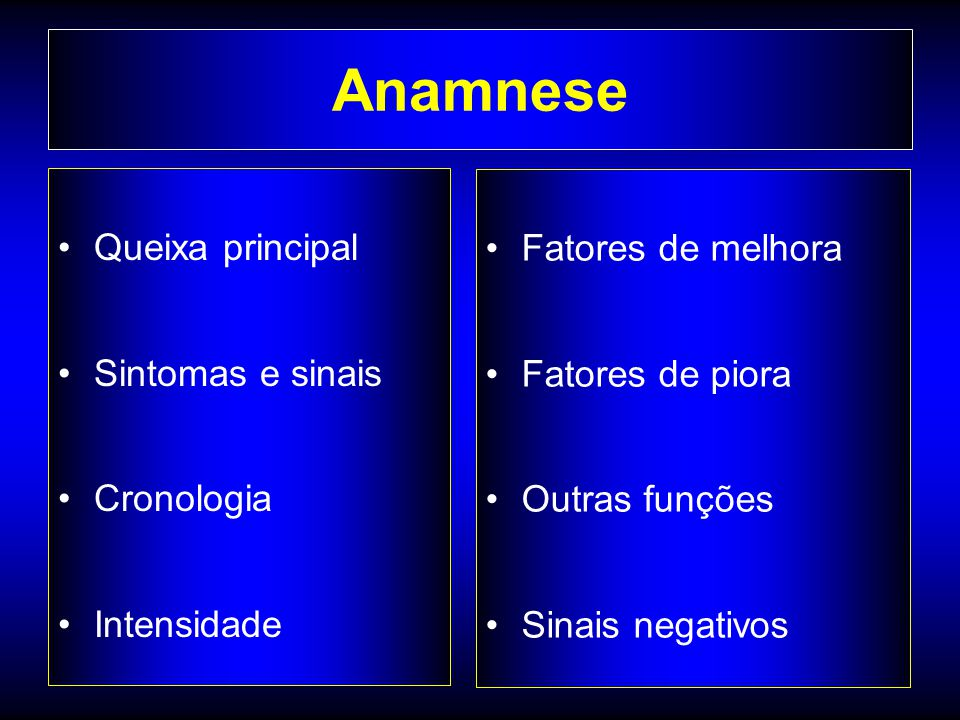 Anamnese Queixa principal Sintomas e sinais Cronologia Intensidade