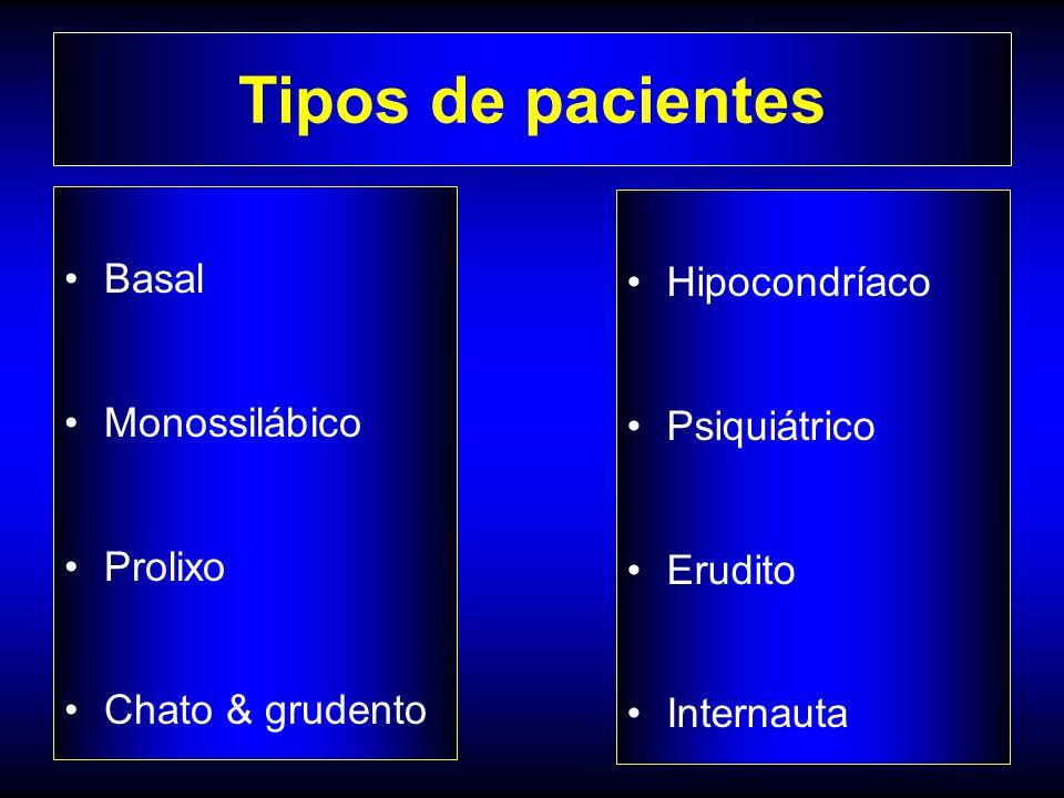 Tipos de pacientes Basal Hipocondríaco Monossilábico Psiquiátrico