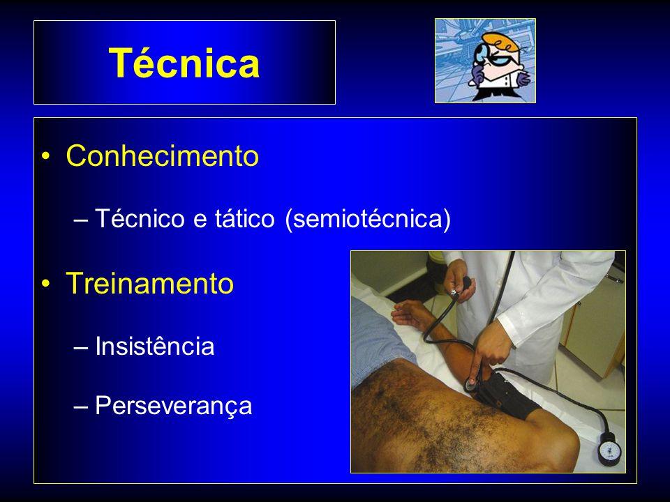 Técnica Conhecimento Treinamento Técnico e tático (semiotécnica)