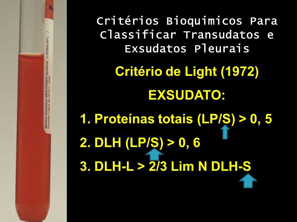 Critério de Light (1972) EXSUDATO: