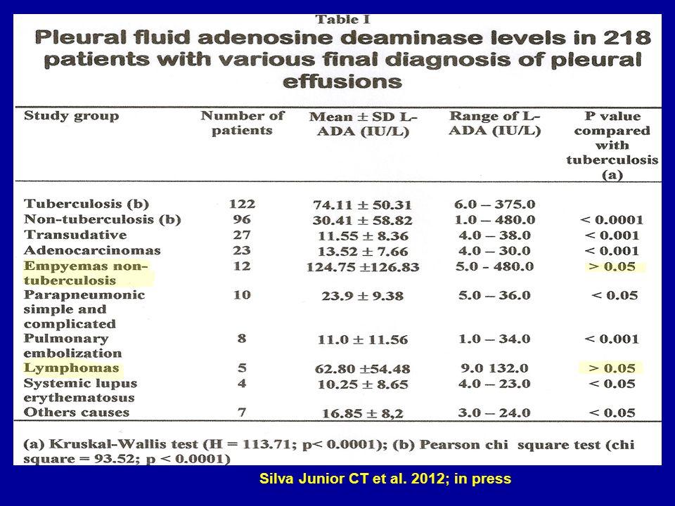 Silva Junior CT et al. 2012; in press