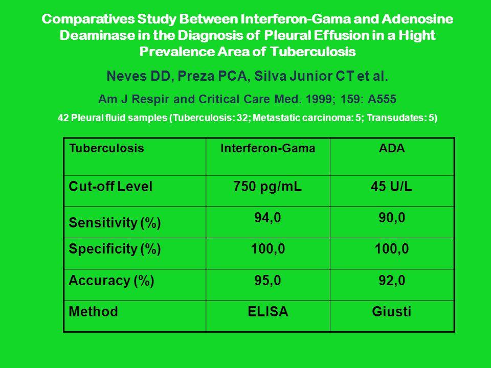 Neves DD, Preza PCA, Silva Junior CT et al.