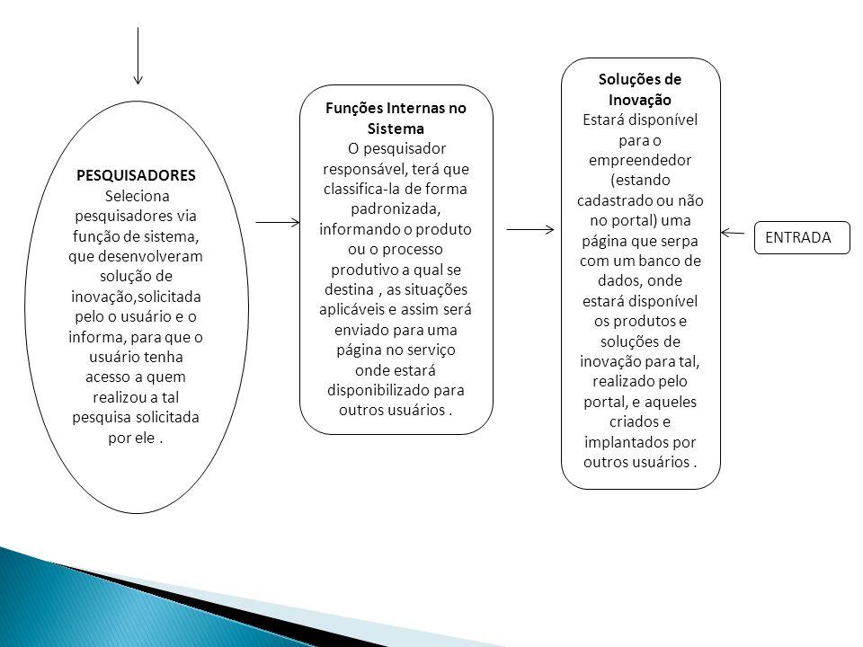 Funções Internas no Sistema