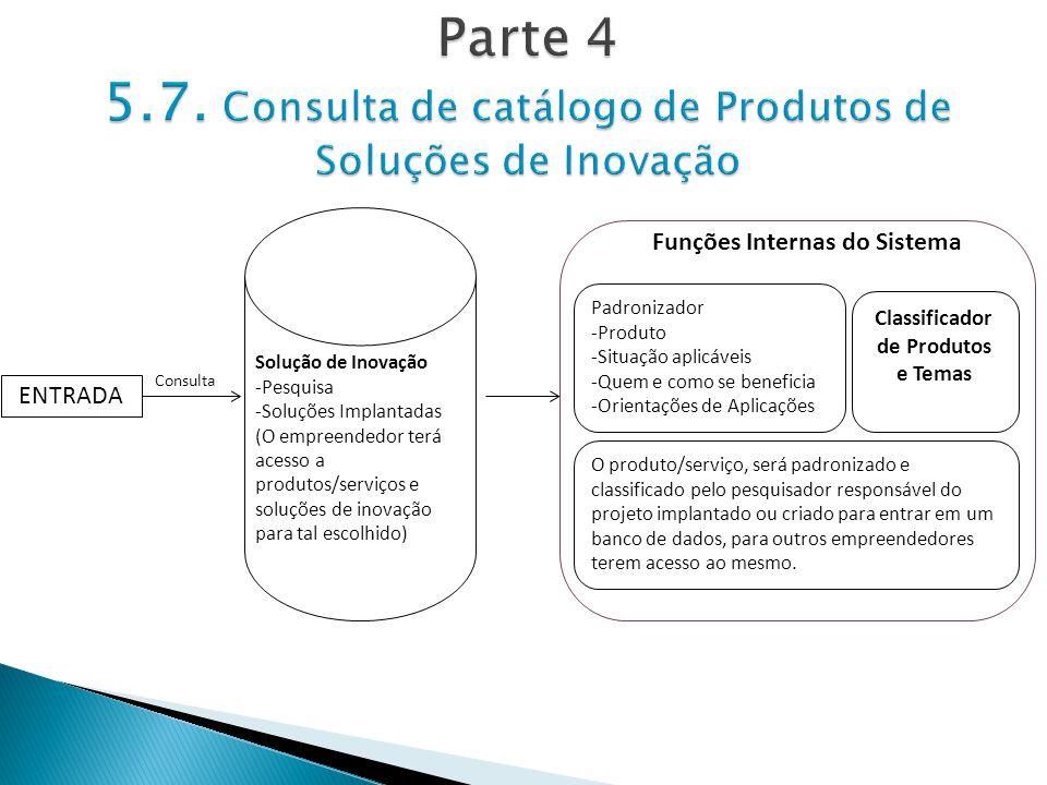 Parte 4 5.7. Consulta de catálogo de Produtos de Soluções de Inovação