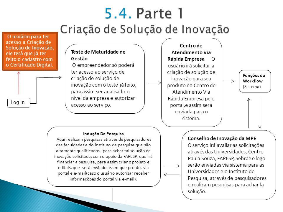 5.4. Parte 1 Criação de Solução de Inovação