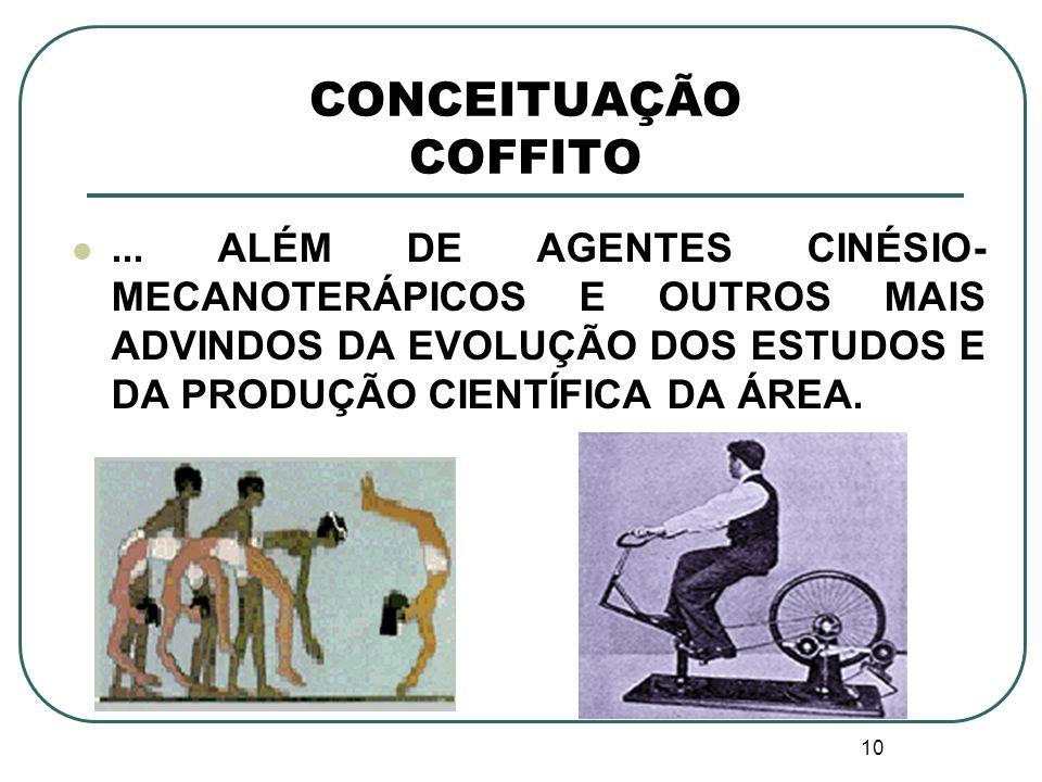 CONCEITUAÇÃO COFFITO ...