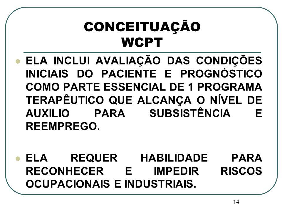 CONCEITUAÇÃO WCPT