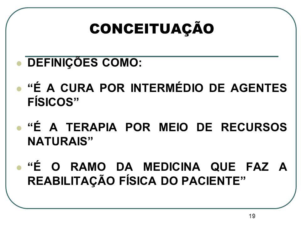 CONCEITUAÇÃO DEFINIÇÕES COMO:
