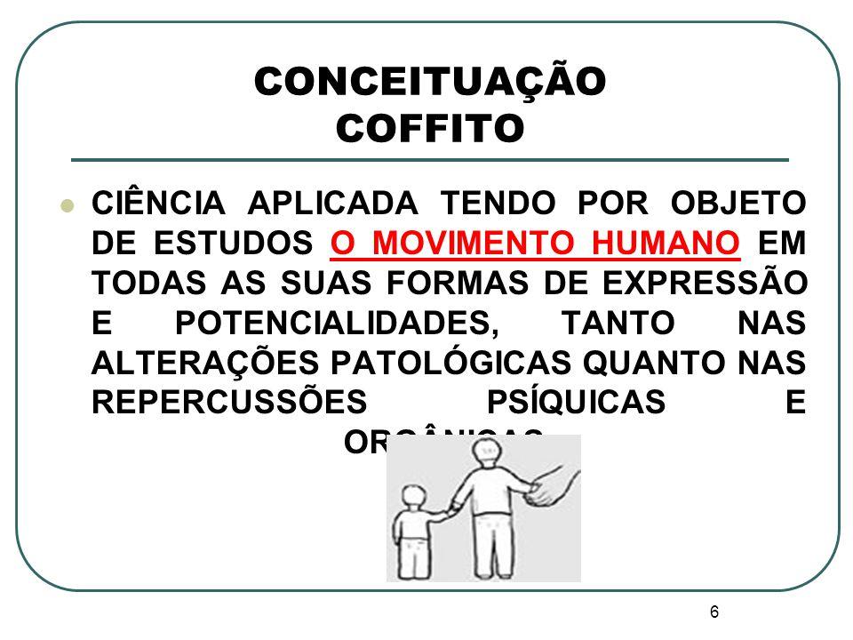 CONCEITUAÇÃO COFFITO