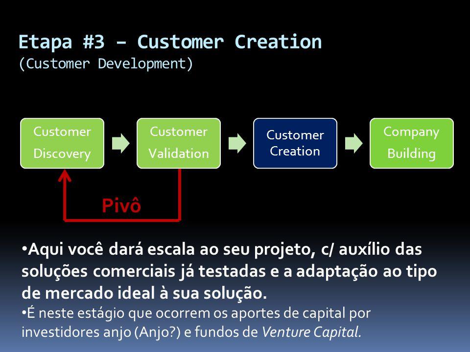 Etapa #3 – Customer Creation (Customer Development)