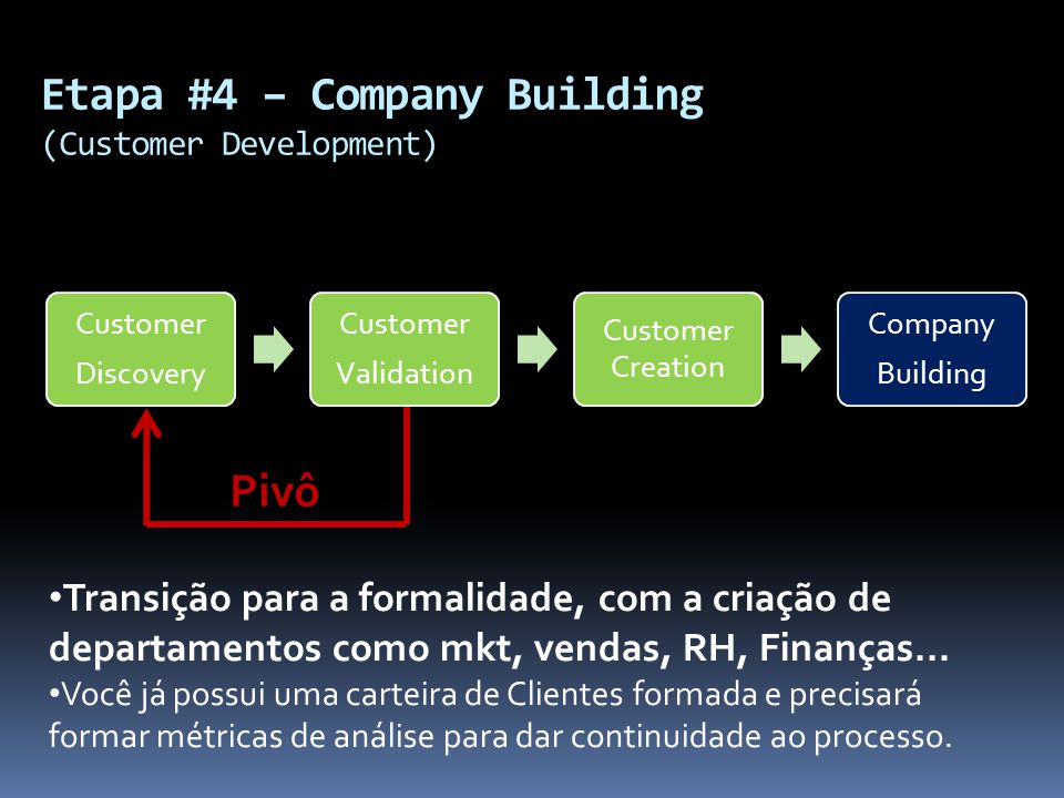 Etapa #4 – Company Building (Customer Development)