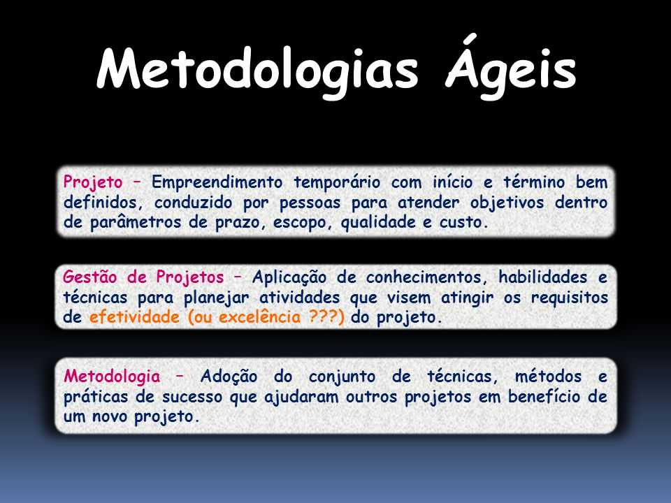 Metodologias Ágeis Padronizando conceitos básicos...