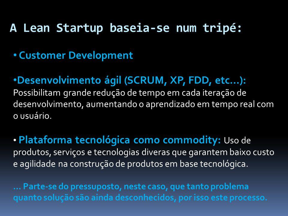 A Lean Startup baseia-se num tripé: