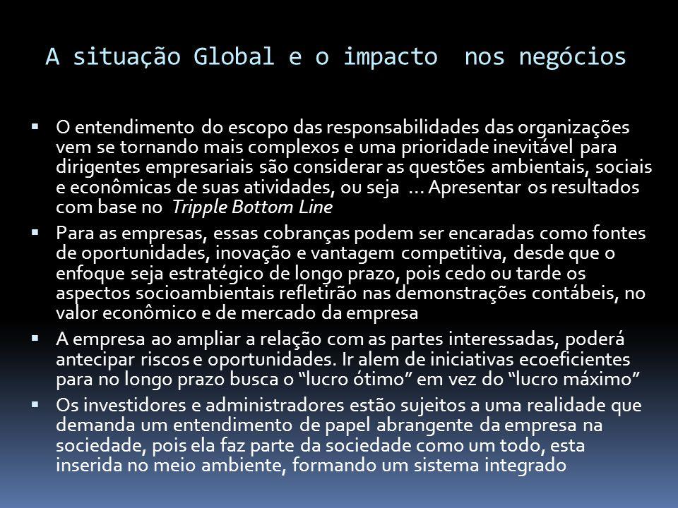 A situação Global e o impacto nos negócios