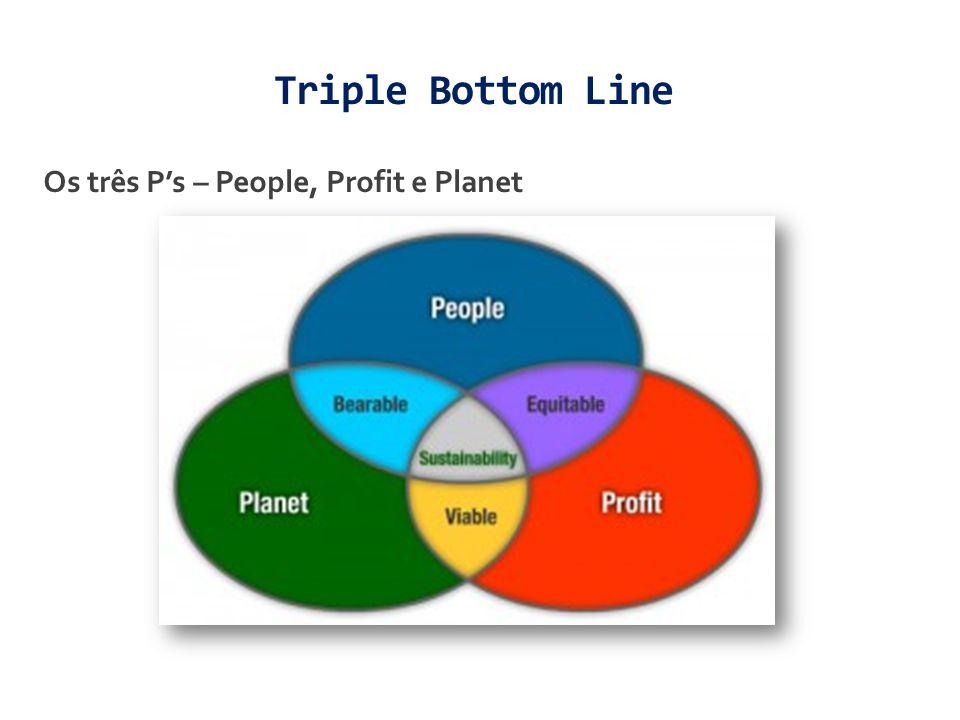 Triple Bottom Line Os três P's – People, Profit e Planet