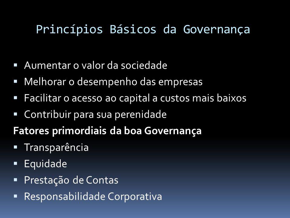 Princípios Básicos da Governança