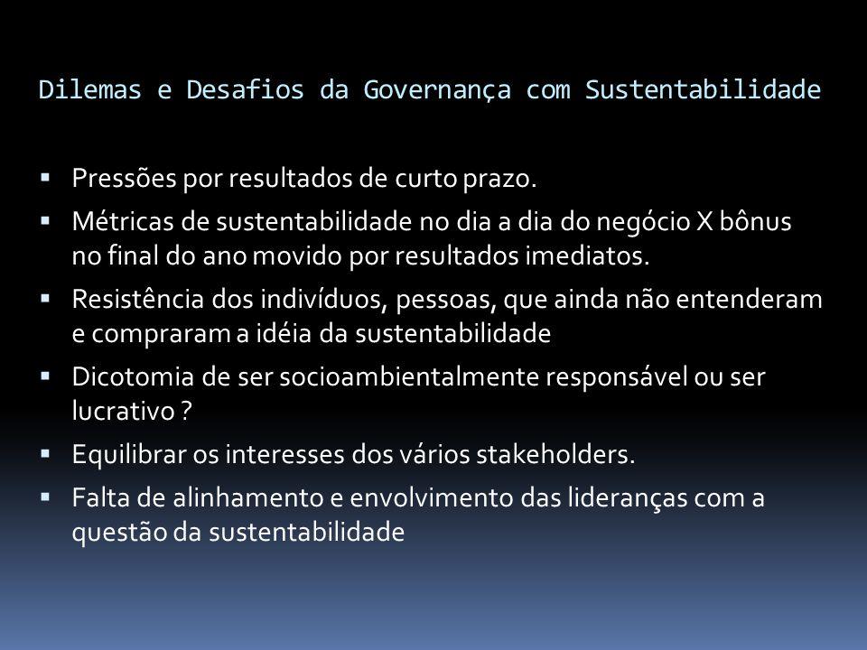 Dilemas e Desafios da Governança com Sustentabilidade